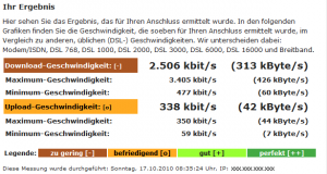 Wie ist meine IP? - Geschwindigkeitstest