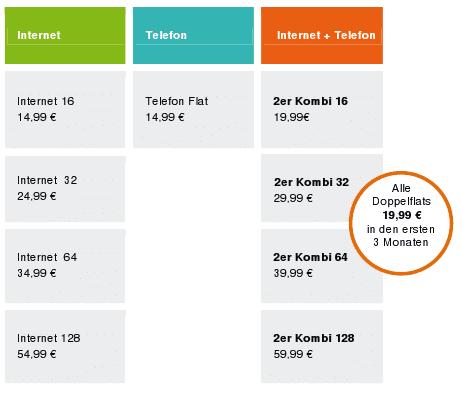 telecolumbus-tarife