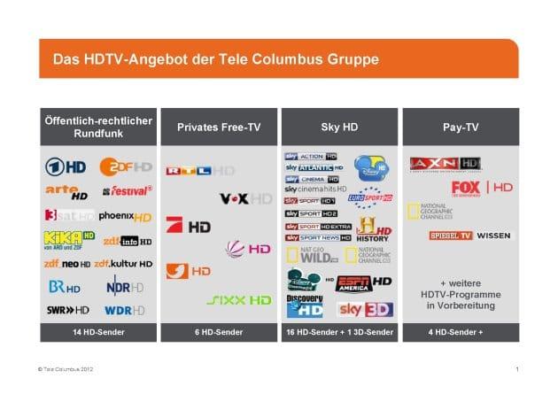HDTV-Sender bei Tele Columbus Stand Ende Juni 2012