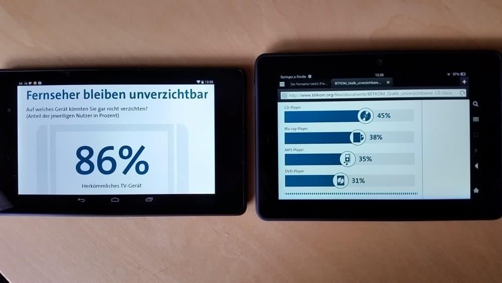 BITKOM-Grafik_auf_Tablets_Fernseher_Vorschau_1