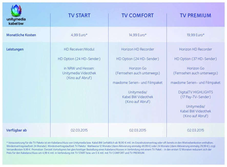 Überblick über neue TV-Pakete | Grafik: Unitymedia KabelBW
