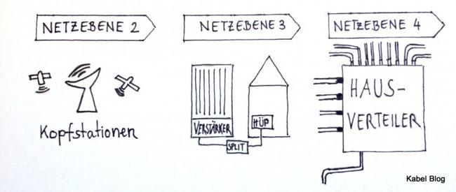netzebenen-schema