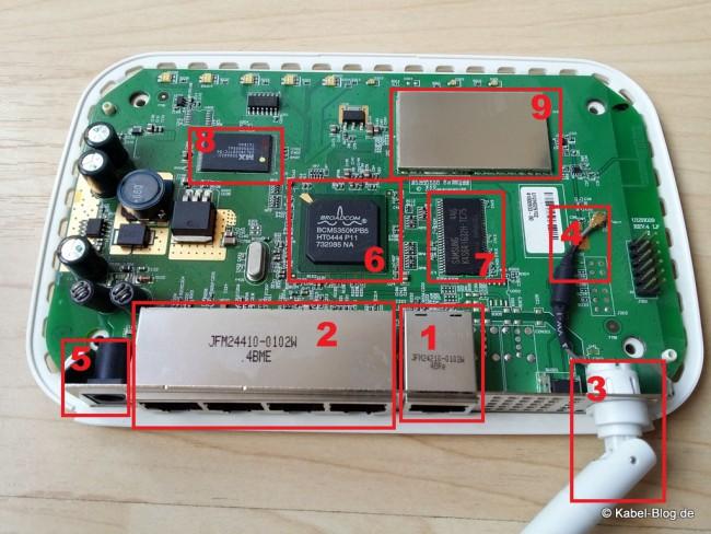 Router Aufbau und BEstandteile