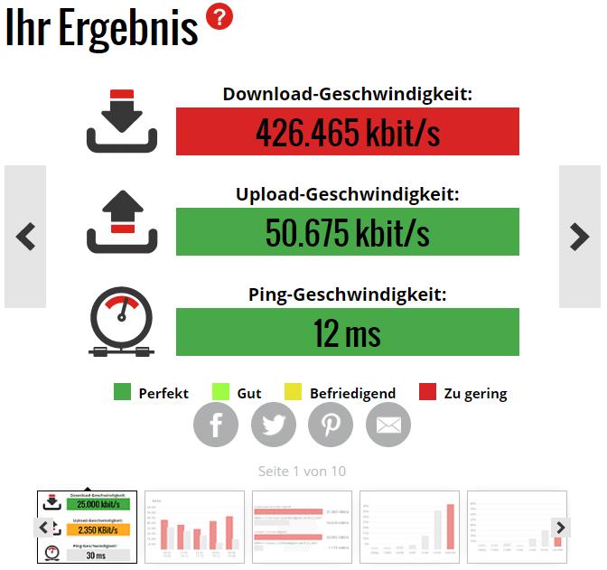 Speedtest Ergebnis von Computerbild.de